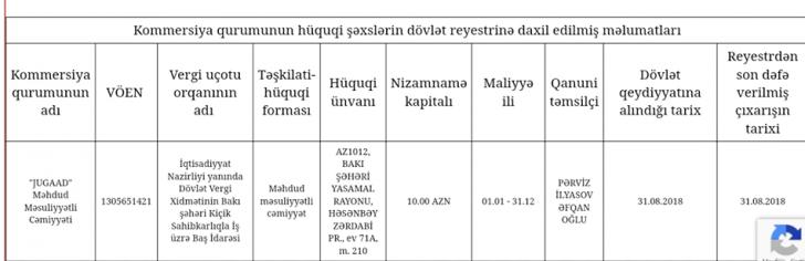 """AKİA-da daha bir müəmma: media ilə bağlı satınalma """"fermer""""ə verilir"""