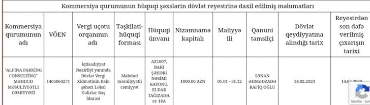 İki milyonluq tenderin qalibi olan MMC rəhbərinin atası hansı dövlət məmurudur? -