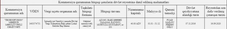 """Dövlət Agentliyinin 837 min manatlıq tenderi: """"Technofusion"""" MMC kimindir?"""
