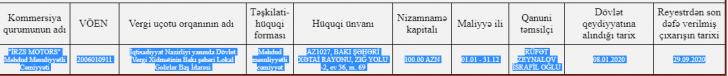 """""""Azərsu""""dan 1 il əvvəl yaranan şirkətlə 768.128 manatlıq şübhəli"""