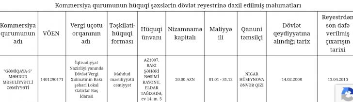 Bakı Şəhər İcra Hakimiyyəti büdcəni necə talayır